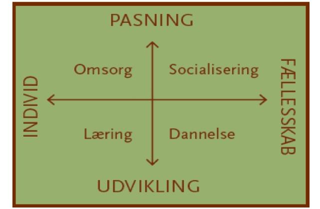 livslang-lc3a6ring-grundlc3a6gges-2